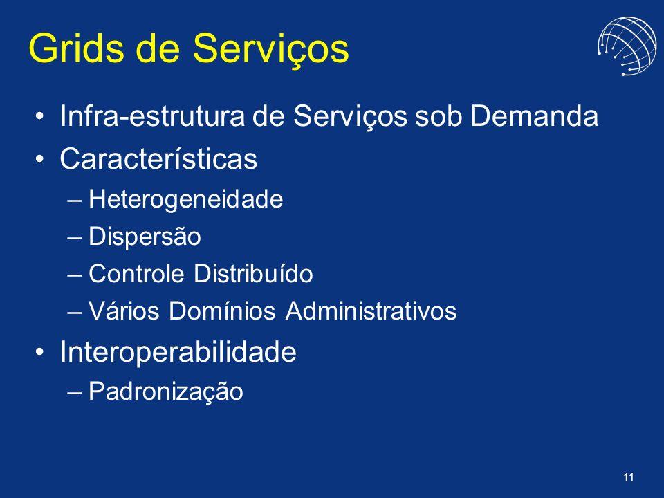 11 Grids de Serviços Infra-estrutura de Serviços sob Demanda Características –Heterogeneidade –Dispersão –Controle Distribuído –Vários Domínios Admini