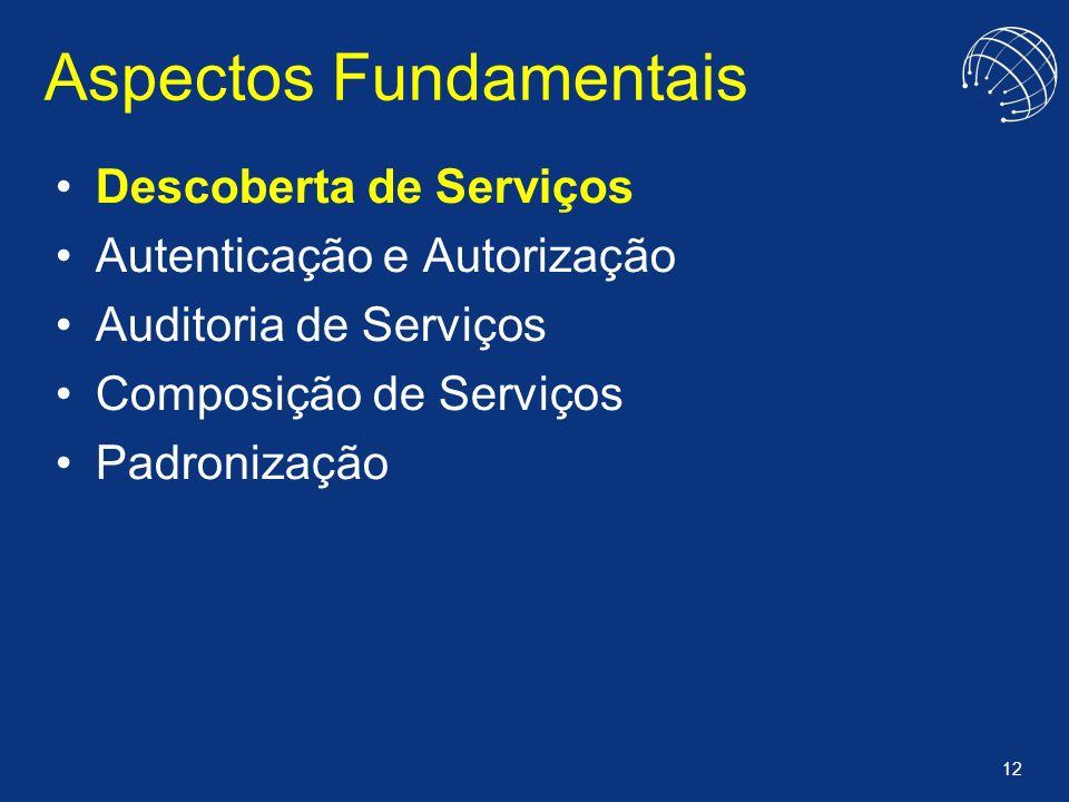 12 Aspectos Fundamentais Descoberta de Serviços Autenticação e Autorização Auditoria de Serviços Composição de Serviços Padronização