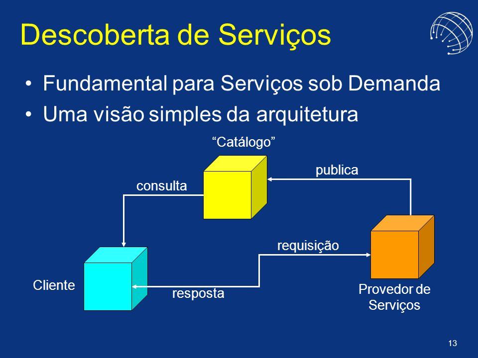 13 Descoberta de Serviços Fundamental para Serviços sob Demanda Uma visão simples da arquitetura Catálogo Cliente Provedor de Serviços requisição resp
