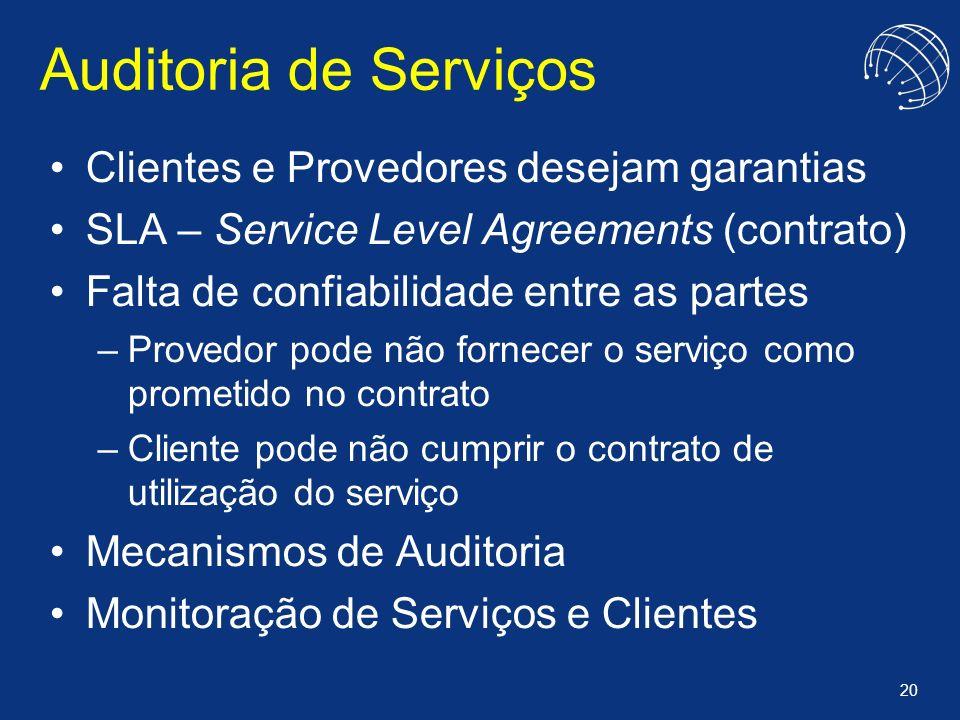 20 Auditoria de Serviços Clientes e Provedores desejam garantias SLA – Service Level Agreements (contrato) Falta de confiabilidade entre as partes –Pr