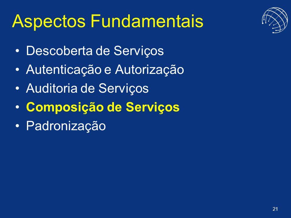 21 Aspectos Fundamentais Descoberta de Serviços Autenticação e Autorização Auditoria de Serviços Composição de Serviços Padronização