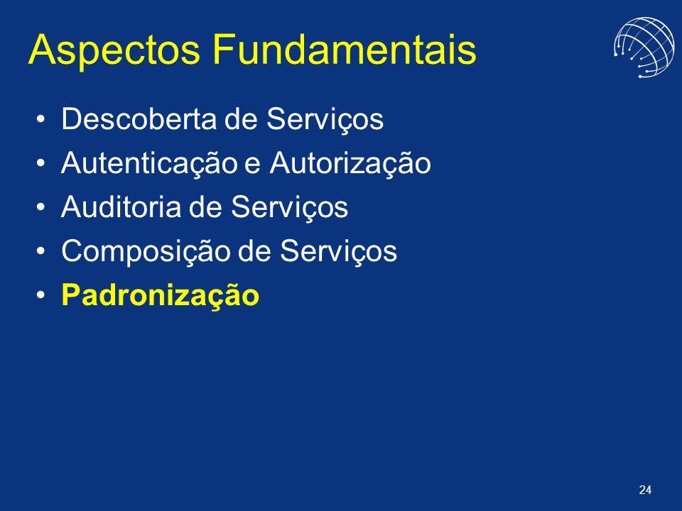 24 Aspectos Fundamentais Descoberta de Serviços Autenticação e Autorização Auditoria de Serviços Composição de Serviços Padronização