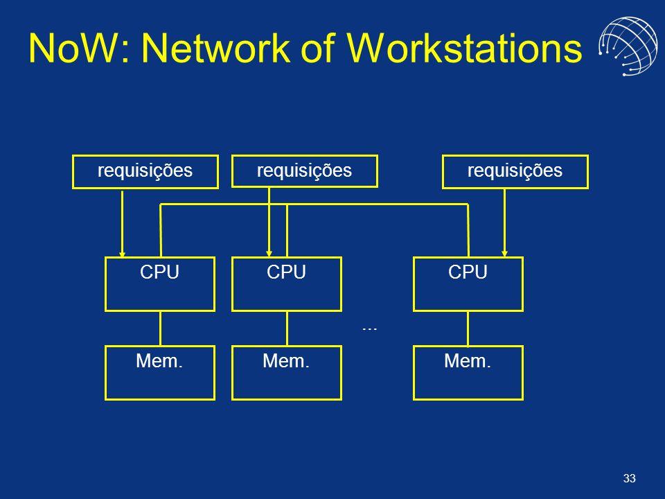 33 NoW: Network of Workstations CPU Mem. CPU Mem. CPU Mem.... requisições