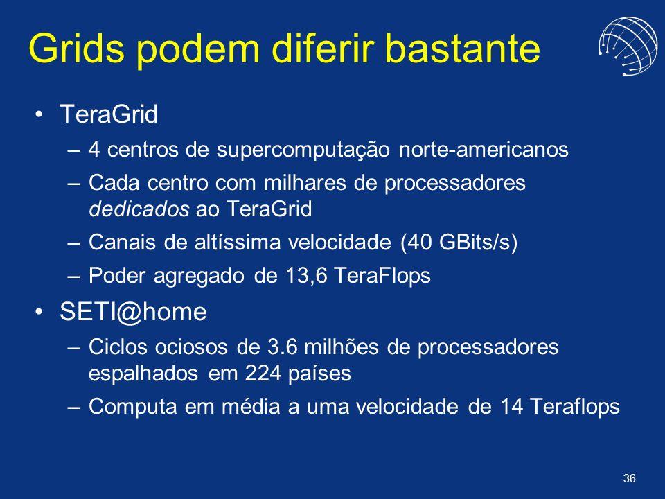 36 Grids podem diferir bastante TeraGrid –4 centros de supercomputação norte-americanos –Cada centro com milhares de processadores dedicados ao TeraGr