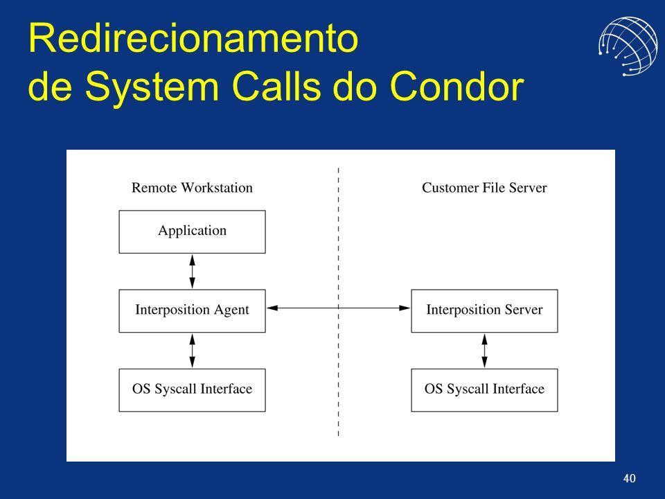 40 Redirecionamento de System Calls do Condor