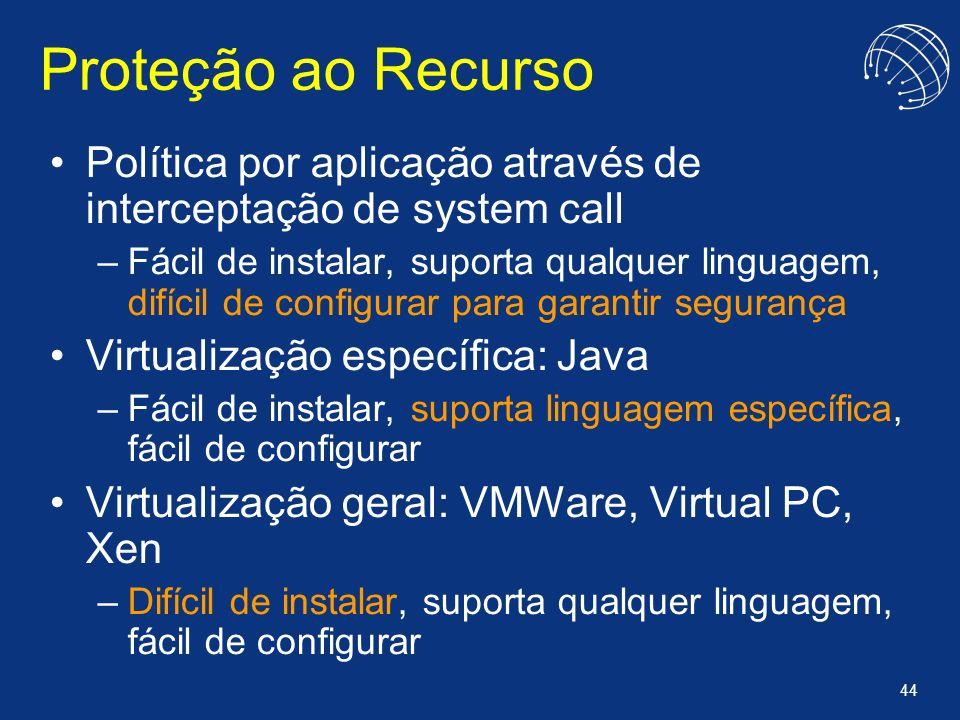44 Proteção ao Recurso Política por aplicação através de interceptação de system call –Fácil de instalar, suporta qualquer linguagem, difícil de confi