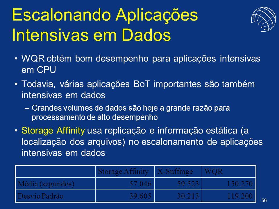 56 Escalonando Aplicações Intensivas em Dados WQR obtém bom desempenho para aplicações intensivas em CPU Todavia, várias aplicações BoT importantes sã