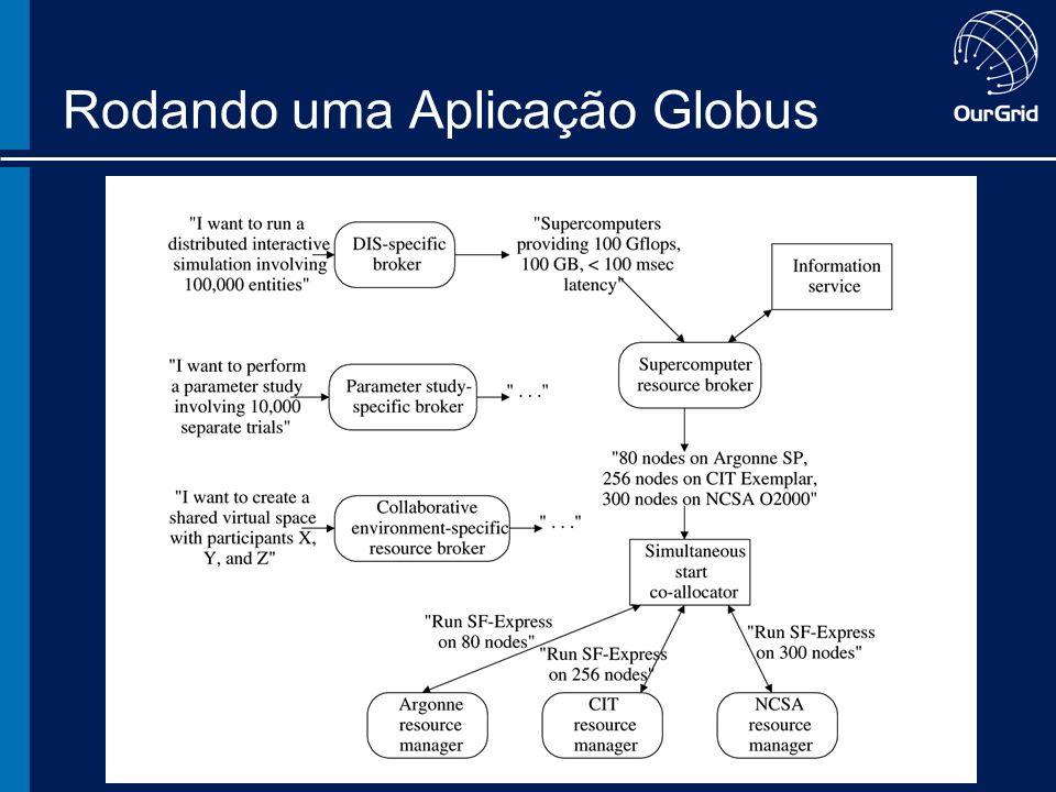 Rodando uma Aplicação Globus