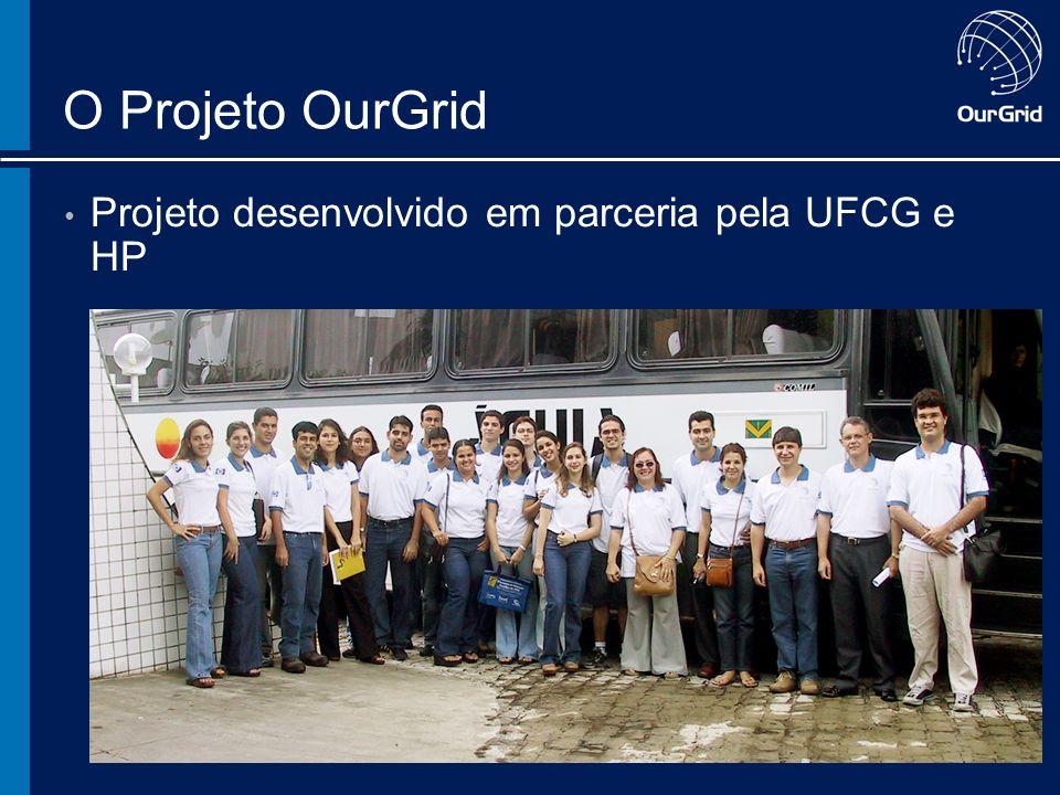 O Projeto OurGrid Projeto desenvolvido em parceria pela UFCG e HP
