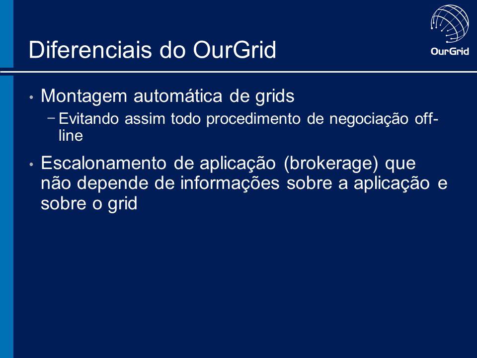 Diferenciais do OurGrid Montagem automática de grids Evitando assim todo procedimento de negociação off- line Escalonamento de aplicação (brokerage) que não depende de informações sobre a aplicação e sobre o grid