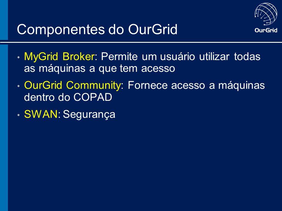 Componentes do OurGrid MyGrid Broker: Permite um usuário utilizar todas as máquinas a que tem acesso OurGrid Community: Fornece acesso a máquinas dentro do COPAD SWAN: Segurança