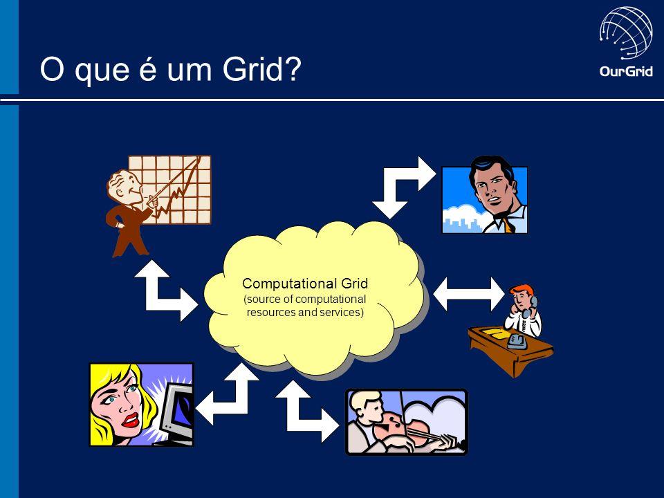 MyGrid: o broker do OurGrid Para fechar meu doutorado (em 2000), tive que rodar 600.000 simulações independentes Dado que as simulações eram independentes, eu tinha a aplicação perfeita para o grid Eu estava em um laboratório grid de ponta, mas não consegui usar o grid Você precisa da negociação off-line para ter um grid