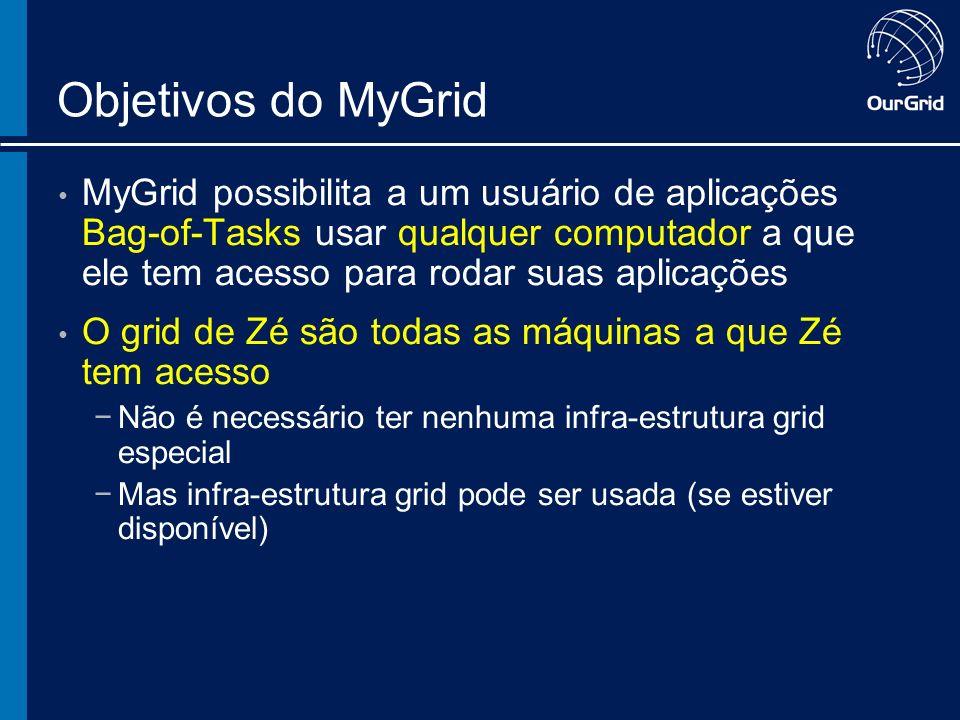 Objetivos do MyGrid MyGrid possibilita a um usuário de aplicações Bag-of-Tasks usar qualquer computador a que ele tem acesso para rodar suas aplicações O grid de Zé são todas as máquinas a que Zé tem acesso Não é necessário ter nenhuma infra-estrutura grid especial Mas infra-estrutura grid pode ser usada (se estiver disponível)