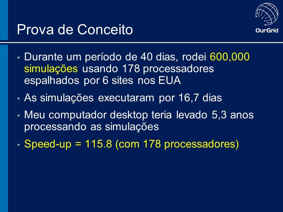 Prova de Conceito Durante um período de 40 dias, rodei 600,000 simulações usando 178 processadores espalhados por 6 sites nos EUA As simulações executaram por 16,7 dias Meu computador desktop teria levado 5,3 anos processando as simulações Speed-up = 115.8 (com 178 processadores)