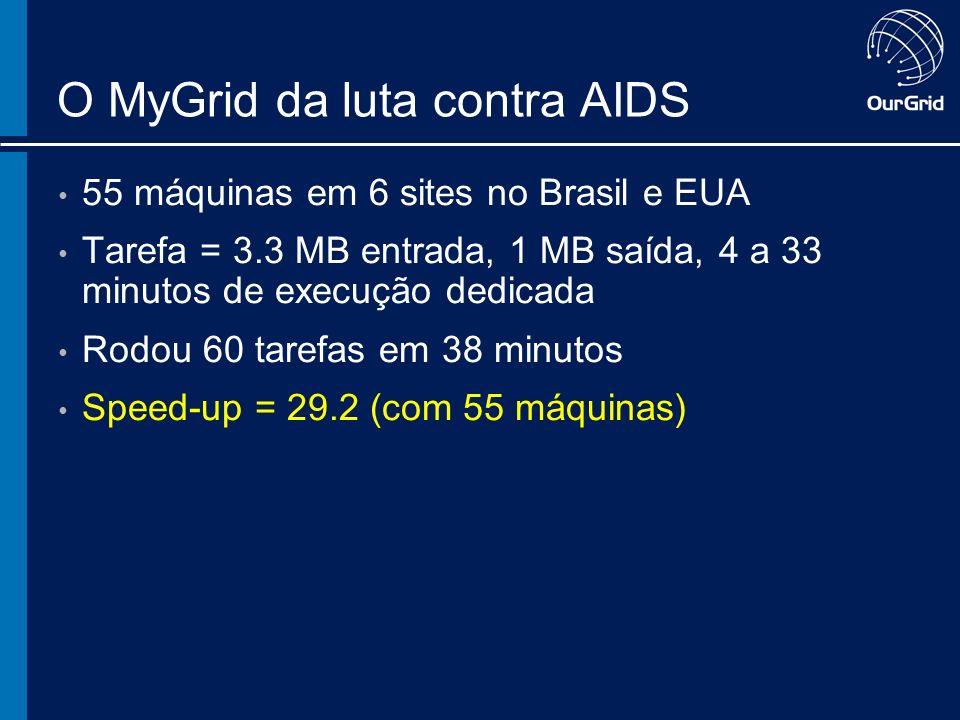 O MyGrid da luta contra AIDS 55 máquinas em 6 sites no Brasil e EUA Tarefa = 3.3 MB entrada, 1 MB saída, 4 a 33 minutos de execução dedicada Rodou 60 tarefas em 38 minutos Speed-up = 29.2 (com 55 máquinas)