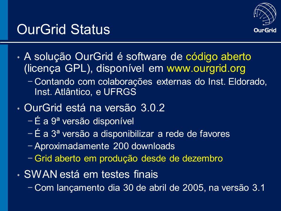 OurGrid Status A solução OurGrid é software de código aberto (licença GPL), disponível em www.ourgrid.org Contando com colaborações externas do Inst.