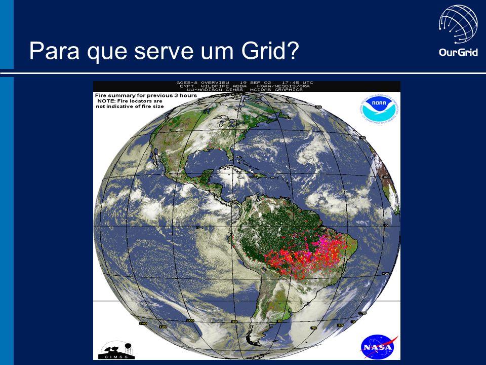 Arquitetura MyGrid Home Machine Scheduler Grid Machine Interface Globus Proxy UA Proxy Grid Script...