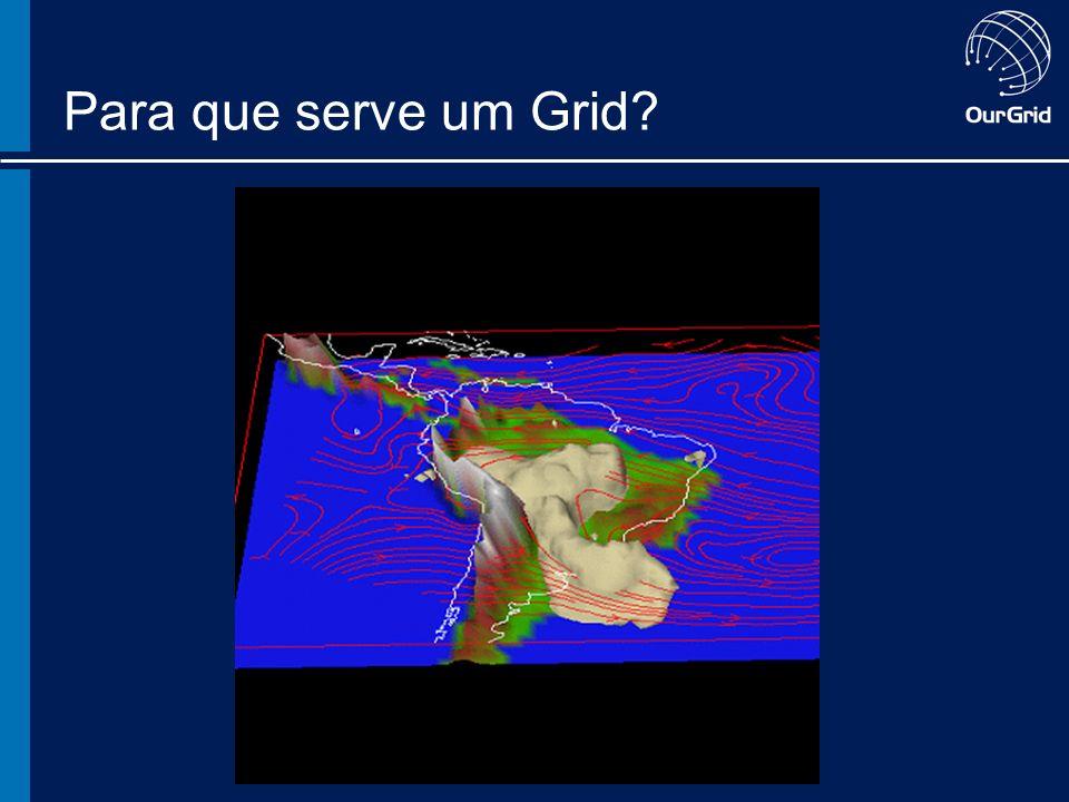 O Impacto de Grids VR Simul Grid Auditing MegaCiclos Databank Inc. Mastercard Embratel