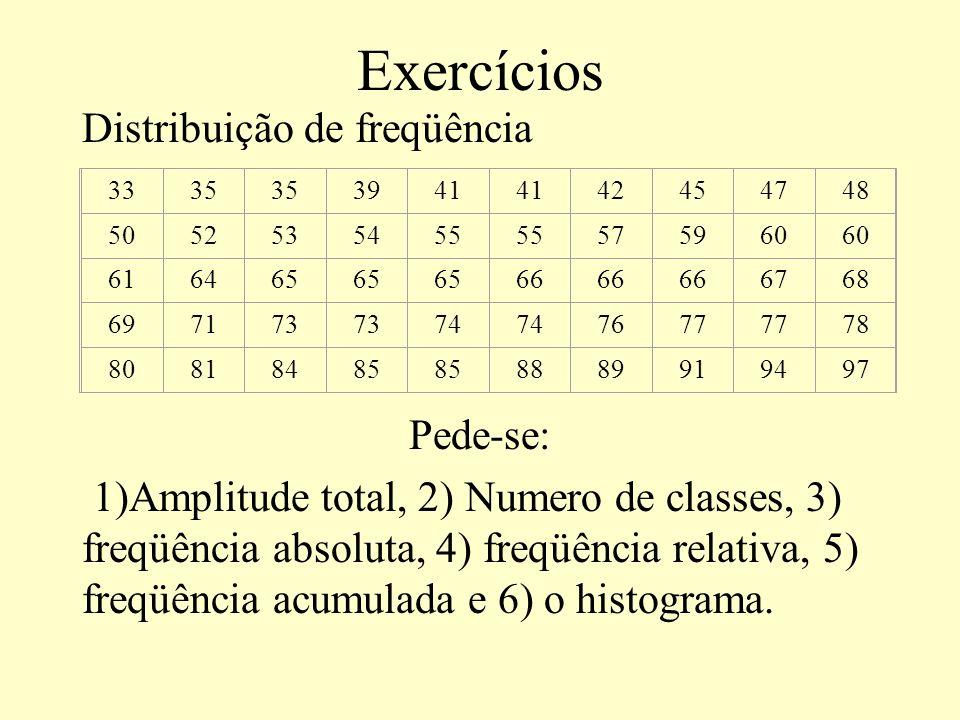Exercícios Distribuição de freqüência Pede-se: 1)Amplitude total, 2) Numero de classes, 3) freqüência absoluta, 4) freqüência relativa, 5) freqüência