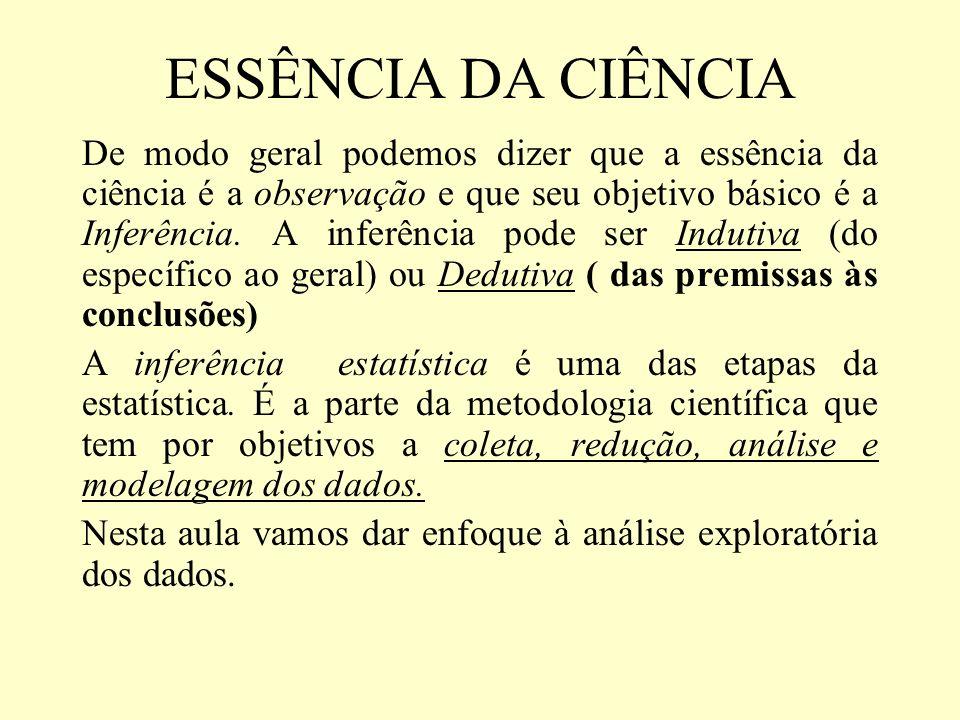 REPRESENTAÇÃO GRÁFICA DE DADOS CONTÍNUOS Histograma