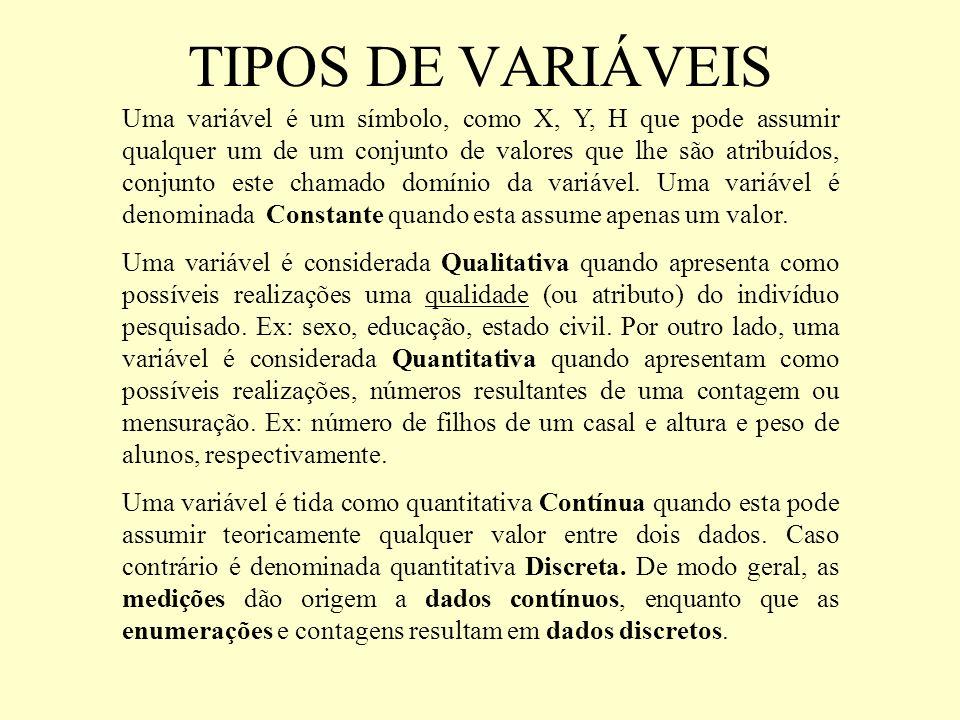 CLASSIFICAÇÃO DAS VARIÁVEIS Uma variável é denominada qualitativa Nominal quando não existe qualquer possibilidade de ordenação nas possíveis realizações.