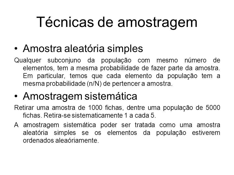Técnicas de amostragem Amostra aleatória simples Qualquer subconjuno da população com mesmo número de elementos, tem a mesma probabilidade de fazer pa
