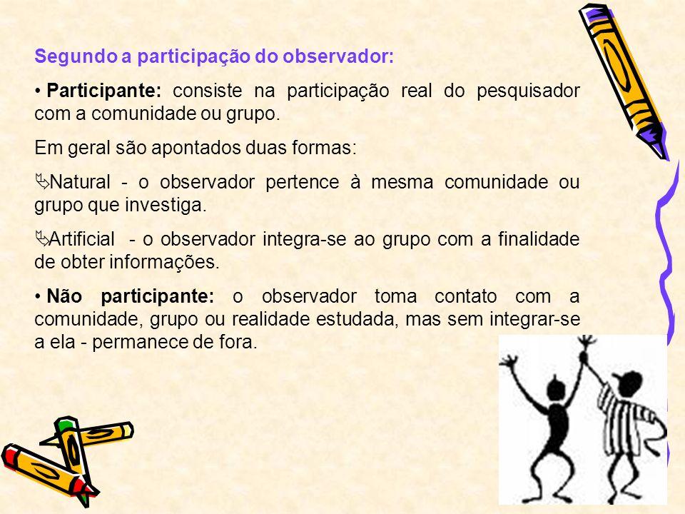 Segundo a participação do observador: Participante: consiste na participação real do pesquisador com a comunidade ou grupo. Em geral são apontados dua