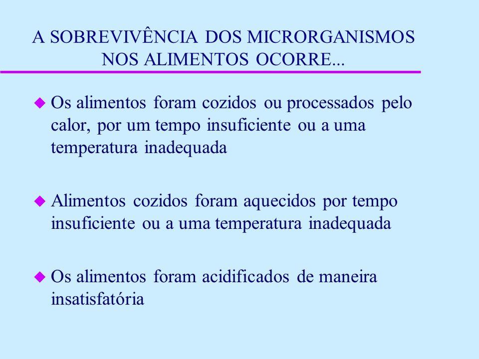 A SOBREVIVÊNCIA DOS MICRORGANISMOS NOS ALIMENTOS OCORRE... u Os alimentos foram cozidos ou processados pelo calor, por um tempo insuficiente ou a uma