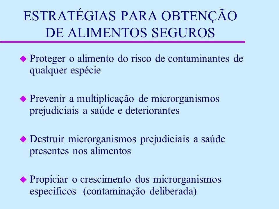 ESTRATÉGIAS PARA OBTENÇÃO DE ALIMENTOS SEGUROS u Proteger o alimento do risco de contaminantes de qualquer espécie u Prevenir a multiplicação de micro