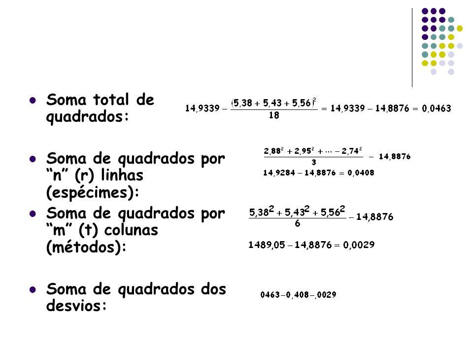 Soma total de quadrados: Soma de quadrados por n (r) linhas (espécimes): Soma de quadrados por m (t) colunas (métodos): Soma de quadrados dos desvios: