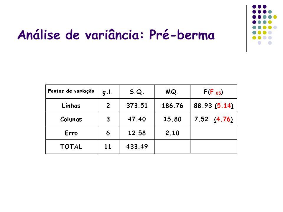 Análise de variância: Pré-berma