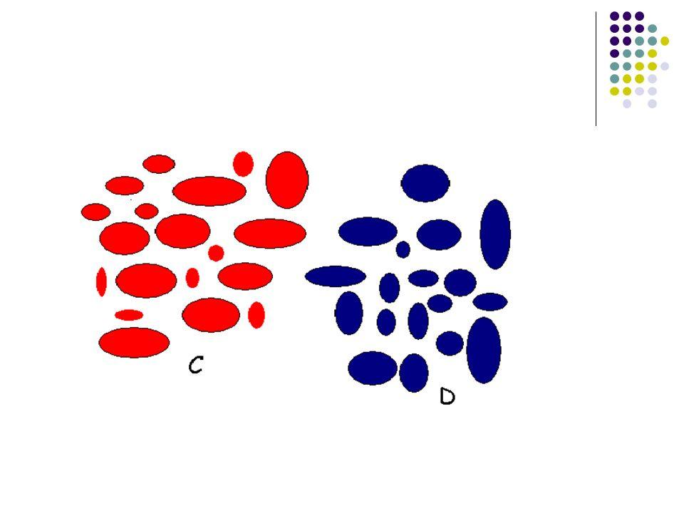 Análise de variância Detecção e estimação de relações entre médias Detecção e estimação entre componentes de variabilidade Variabilidade associada a m fontes de variação Propriedade aditiva da variância: Variância total = dentre amostras + entre amostras total: variação de todas as medidas em relação à média geral dentre: variação de cada amostra em relação à sua média entre: variação das n médias em relação à média geral