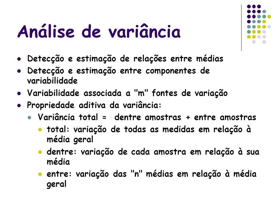 Análise de variância Detecção e estimação de relações entre médias Detecção e estimação entre componentes de variabilidade Variabilidade associada a