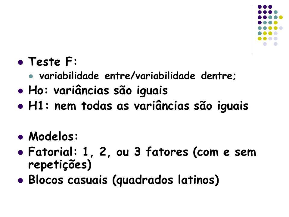 Teste F: variabilidade entre/variabilidade dentre; Ho: variâncias são iguais H1: nem todas as variâncias são iguais Modelos: Fatorial: 1, 2, ou 3 fato