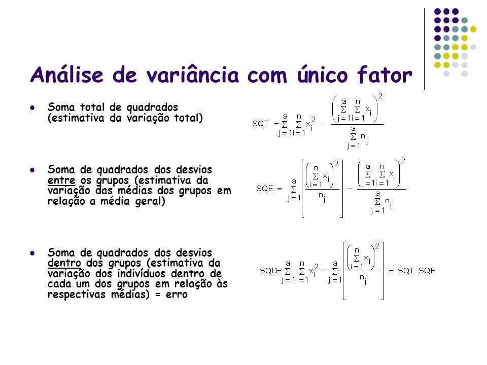 Análise de variância com único fator Soma total de quadrados (estimativa da variação total) Soma de quadrados dos desvios entre os grupos (estimativa