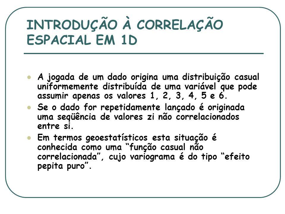 INTRODUÇÃO À CORRELAÇÃO ESPACIAL EM 1D A jogada de um dado origina uma distribuição casual uniformemente distribuída de uma variável que pode assumir
