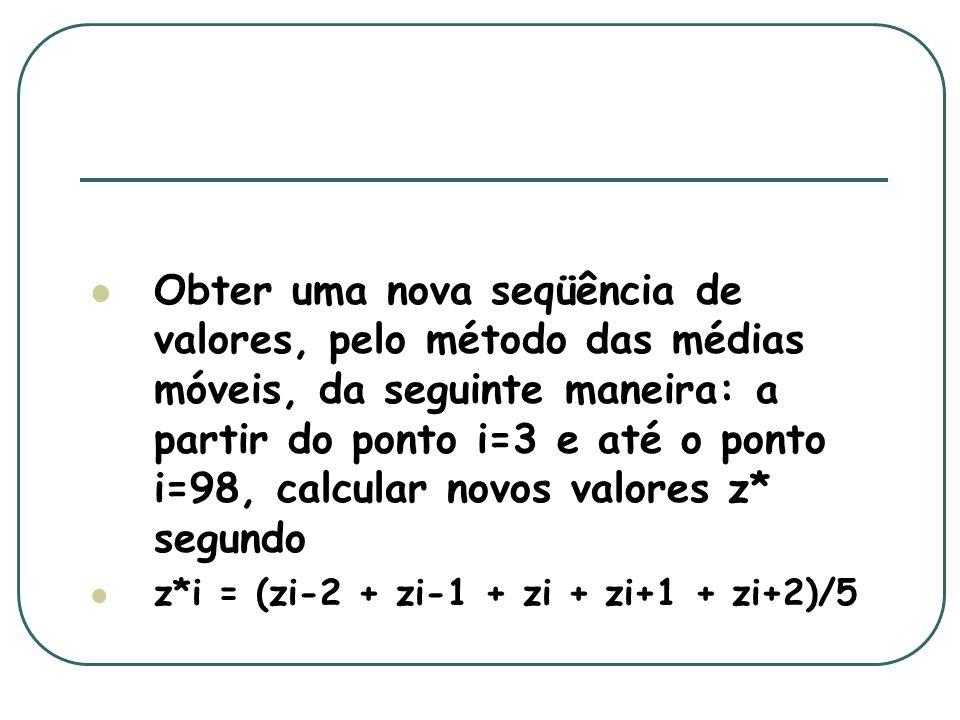 Obter uma nova seqüência de valores, pelo método das médias móveis, da seguinte maneira: a partir do ponto i=3 e até o ponto i=98, calcular novos valo