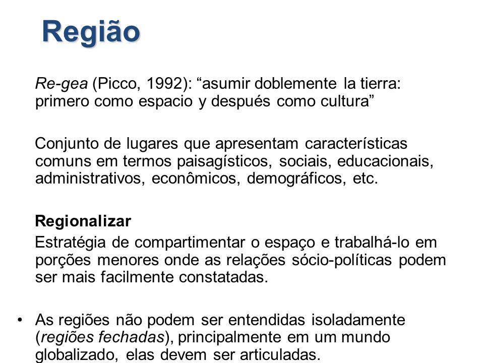 Região Re-gea (Picco, 1992): asumir doblemente la tierra: primero como espacio y después como cultura Conjunto de lugares que apresentam característic