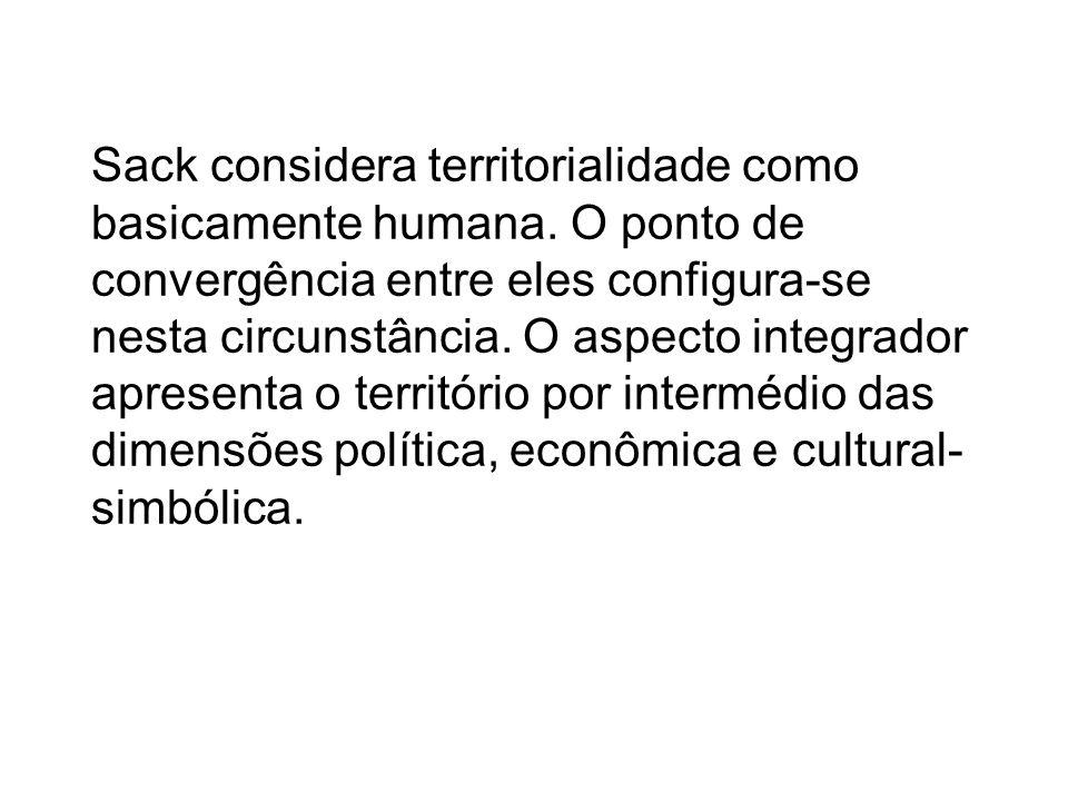 Sack considera territorialidade como basicamente humana. O ponto de convergência entre eles configura-se nesta circunstância. O aspecto integrador apr