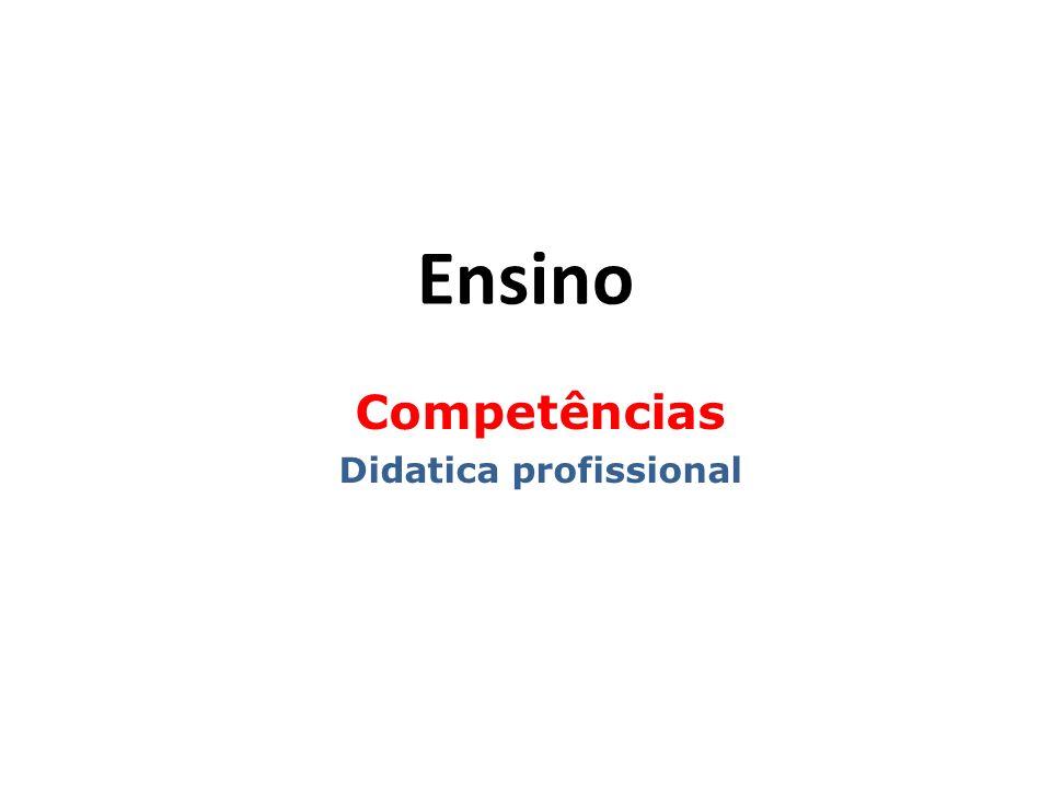 Ensino Competências Didatica profissional
