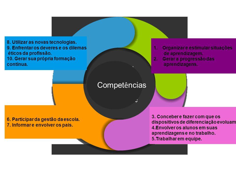 Compet ê ncias 1.Organizar e estimular situações de aprendizagem. 2. Gerar a progressão das aprendizagens. 3. Conceber e fazer com que os dispositivos