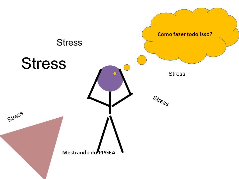 Como fazer todo isso? Stress Mestrando do PPGEA