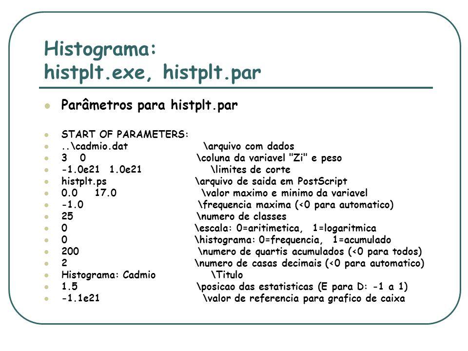Histograma: histplt.exe, histplt.par Parâmetros para histplt.par START OF PARAMETERS:..\cadmio.dat \arquivo com dados 3 0 \coluna da variavel