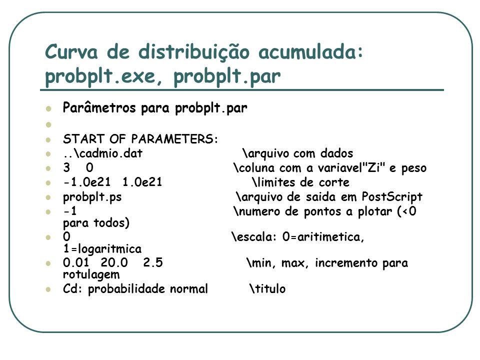 Curva de distribuição acumulada: probplt.exe, probplt.par Parâmetros para probplt.par START OF PARAMETERS:..\cadmio.dat \arquivo com dados 3 0 \coluna