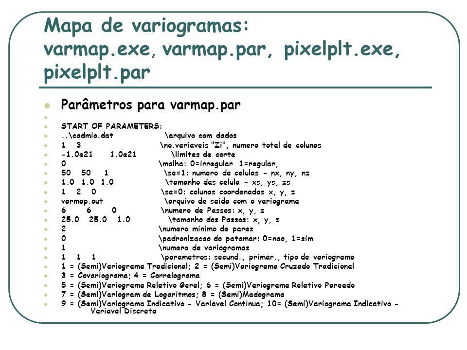 Mapa de variogramas: varmap.exe, varmap.par, pixelplt.exe, pixelplt.par Parâmetros para varmap.par START OF PARAMETERS:..\cadmio.dat \arquivo com dado