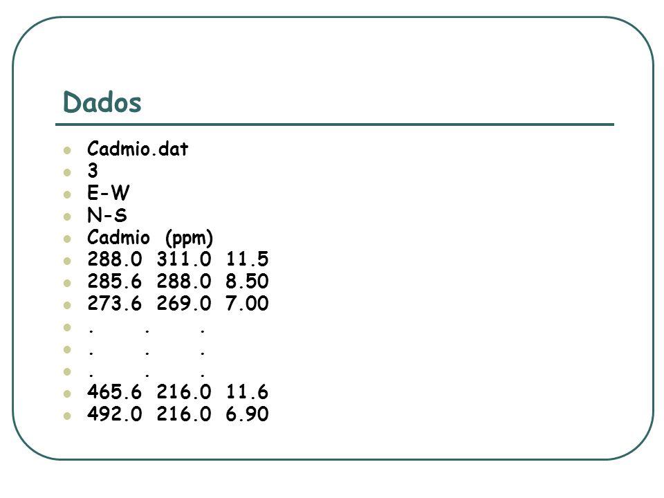 Dados Cadmio.dat 3 E-W N-S Cadmio (ppm) 288.0 311.0 11.5 285.6 288.0 8.50 273.6 269.0 7.00... 465.6 216.0 11.6 492.0 216.0 6.90
