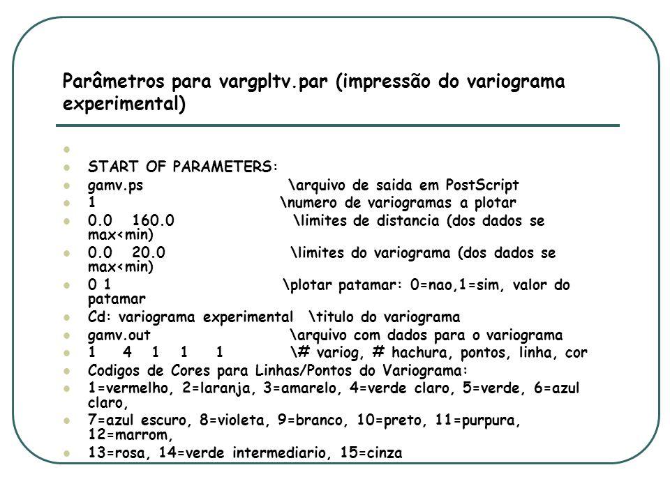 Parâmetros para vargpltv.par (impressão do variograma experimental) START OF PARAMETERS: gamv.ps \arquivo de saida em PostScript 1 \numero de variogra