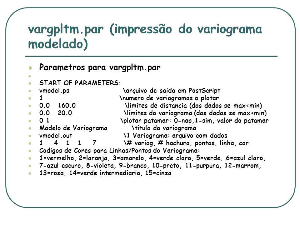 vargpltm.par (impressão do variograma modelado) Parametros para vargpltm.par START OF PARAMETERS: vmodel.ps \arquivo de saida em PostScript 1 \numero