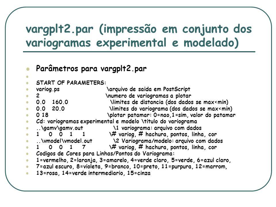 vargplt2.par (impressão em conjunto dos variogramas experimental e modelado) Parâmetros para vargplt2.par START OF PARAMETERS: variog.ps \arquivo de s