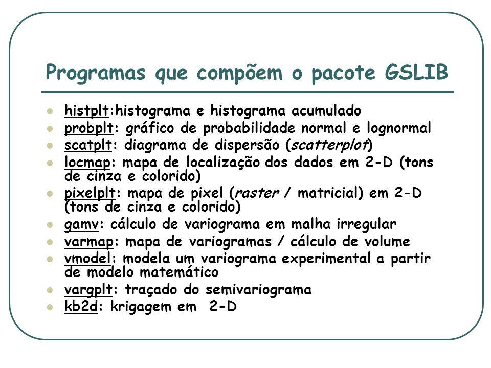 Programas que compõem o pacote GSLIB histplt:histograma e histograma acumulado probplt: gráfico de probabilidade normal e lognormal scatplt: diagrama